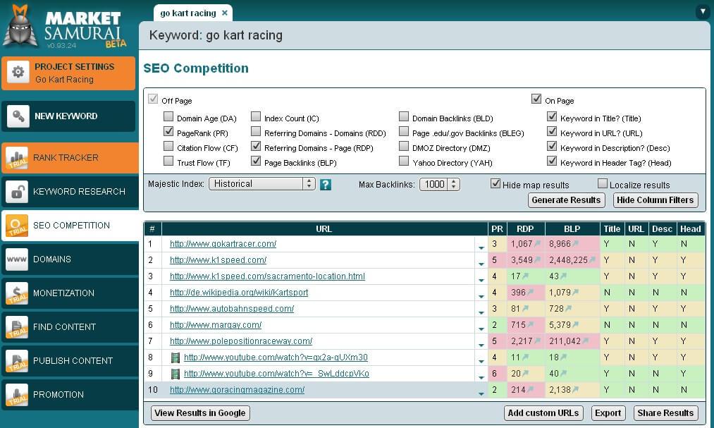 Market Samurai Wichtigste Faktoren Konkurrenzanalyse